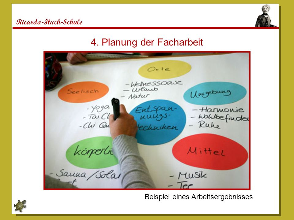 Ricarda-Huch-Schule 4. Planung der Facharbeit Beispiel eines Arbeitsergebnisses