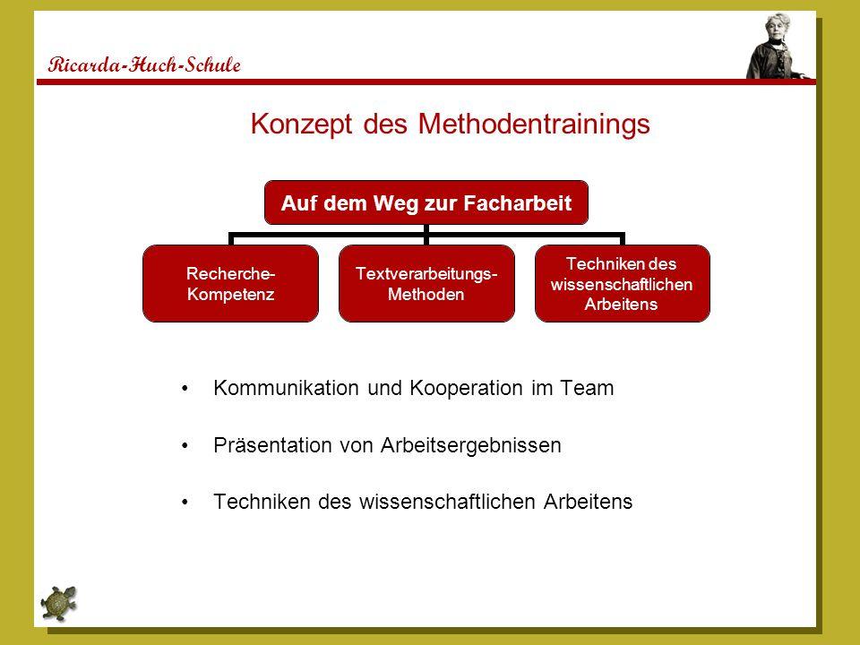 Ricarda-Huch-Schule Kommunikation und Kooperation im Team Präsentation von Arbeitsergebnissen Techniken des wissenschaftlichen Arbeitens Auf dem Weg z