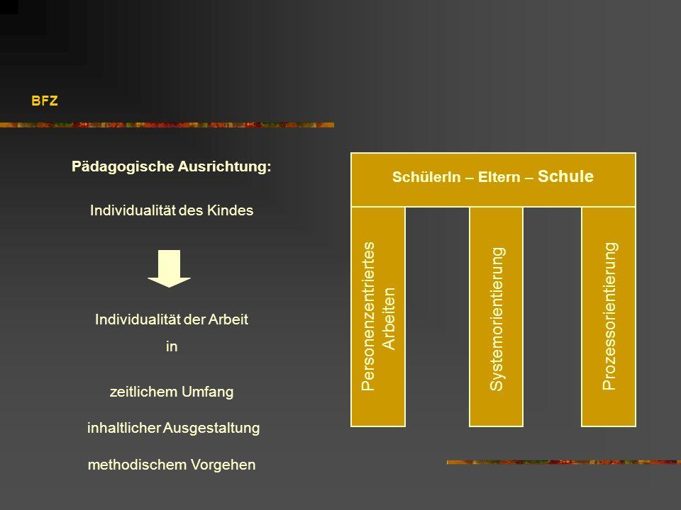 BFZ Pädagogische Ausrichtung: Individualität des Kindes Individualität der Arbeit in zeitlichem Umfang inhaltlicher Ausgestaltung methodischem Vorgehe