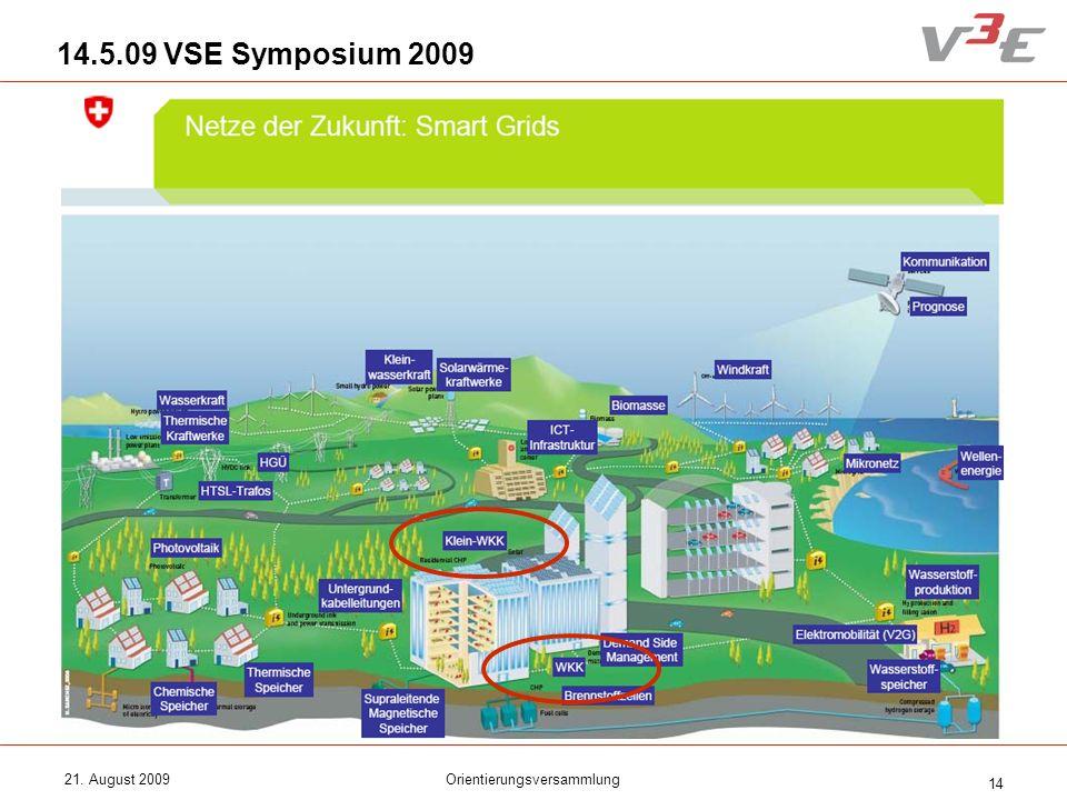 21. August 2009Orientierungsversammlung 14 14.5.09 VSE Symposium 2009
