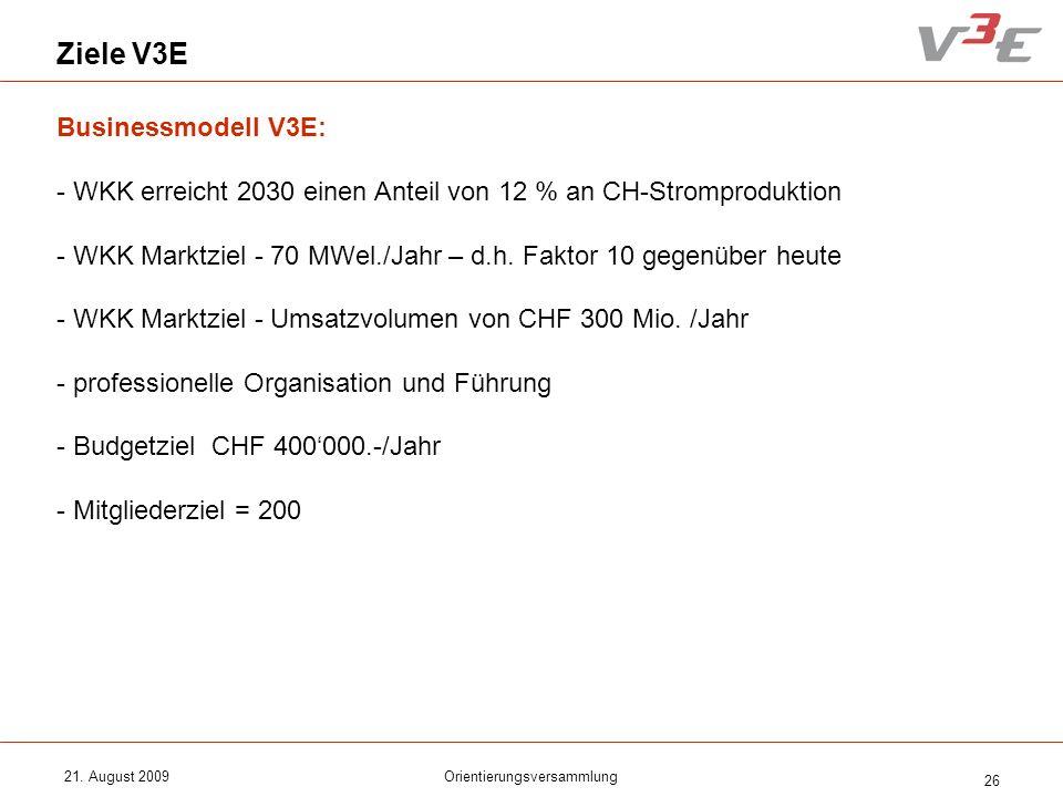 21. August 2009Orientierungsversammlung 26 Ziele V3E Businessmodell V3E: - WKK erreicht 2030 einen Anteil von 12 % an CH-Stromproduktion - WKK Marktzi