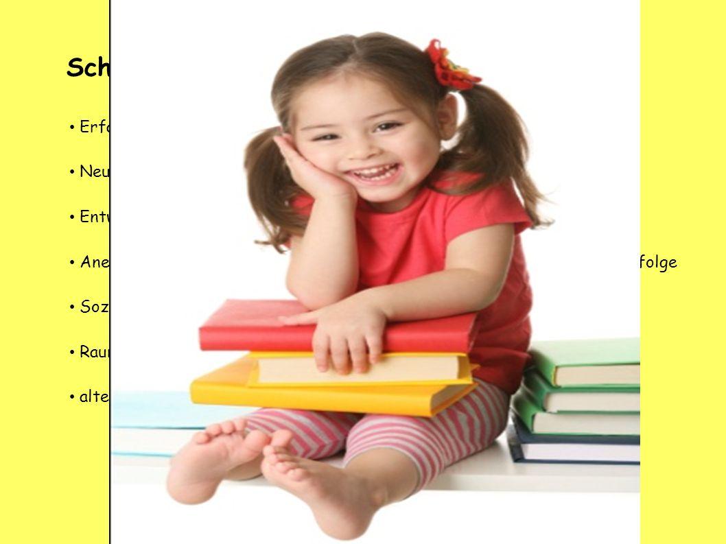 Schulische Schwerpunktsetzung Erfahrungswelt der Kinder nutzen Neugier und Freude am Lernen erhalten Entwicklung des muttersprachlichen Ausdrucks und der Lesefähigkeit Aneignung verschiedenster Methoden zur Sicherung nachhaltiger Lernerfolge Soziales Lernen, Übernehmen von Verantwortung in der Gemeinschaft Raum zur Mitsprache und Mitwirkung altersspezifische Gestaltung aller Schul- und Betreuungsräume