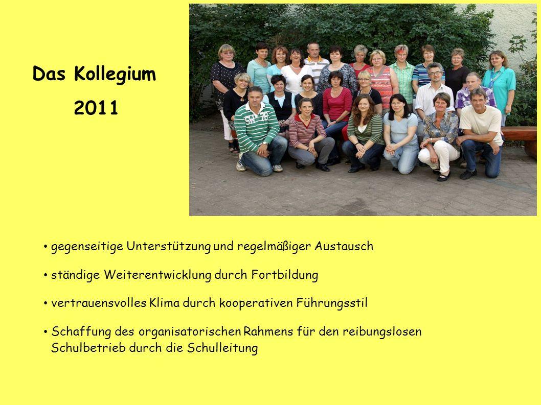 Das Kollegium 2011 gegenseitige Unterstützung und regelmäßiger Austausch ständige Weiterentwicklung durch Fortbildung vertrauensvolles Klima durch kooperativen Führungsstil Schaffung des organisatorischen Rahmens für den reibungslosen Schulbetrieb durch die Schulleitung