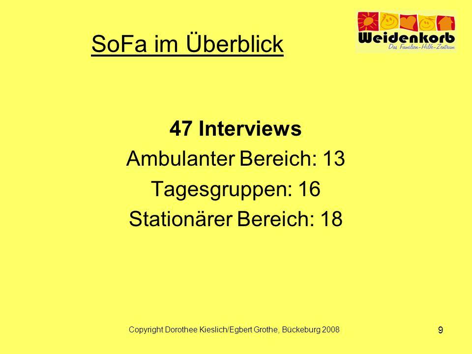 SoFa im Überblick 47 Interviews Ambulanter Bereich: 13 Tagesgruppen: 16 Stationärer Bereich: 18 Copyright Dorothee Kieslich/Egbert Grothe, Bückeburg 2008 9