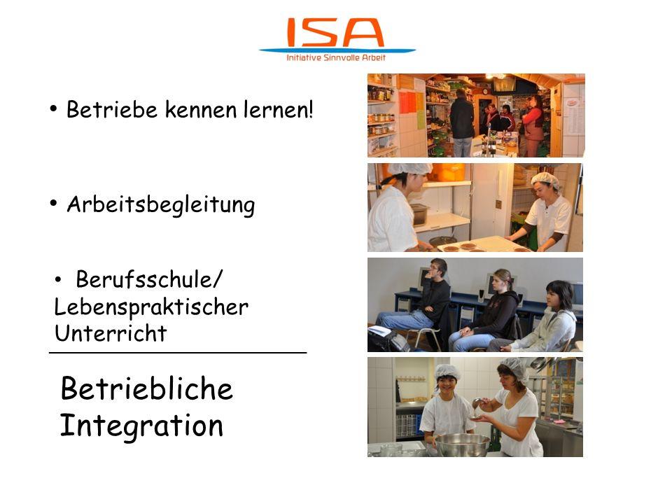 Betriebe kennen lernen! Arbeitsbegleitung Berufsschule/ Lebenspraktischer Unterricht Betriebliche Integration ____________________________