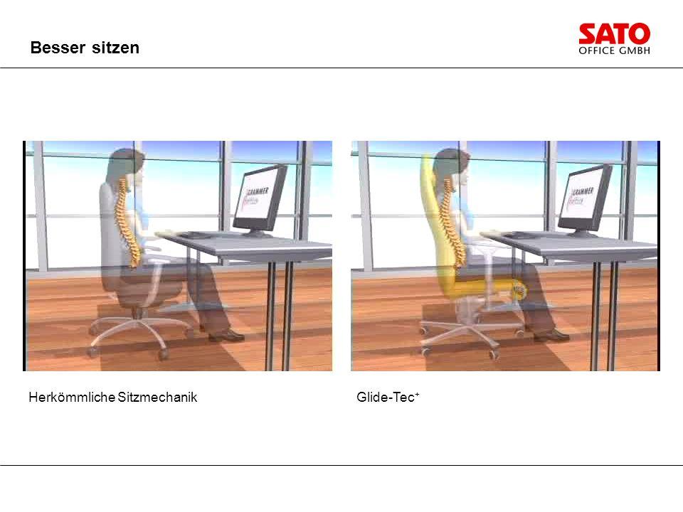 Herkömmliche Sitzmechanik Besser sitzen Glide-Tec +