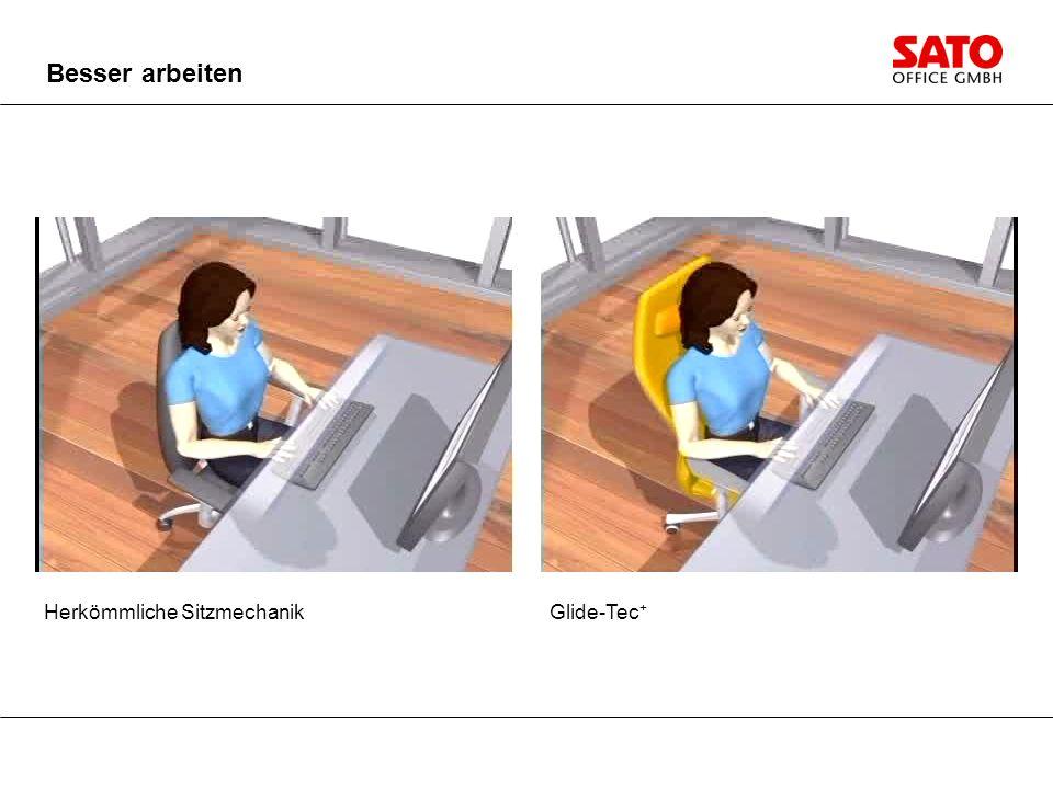 Herkömmliche Sitzmechanik Besser arbeiten Glide-Tec +