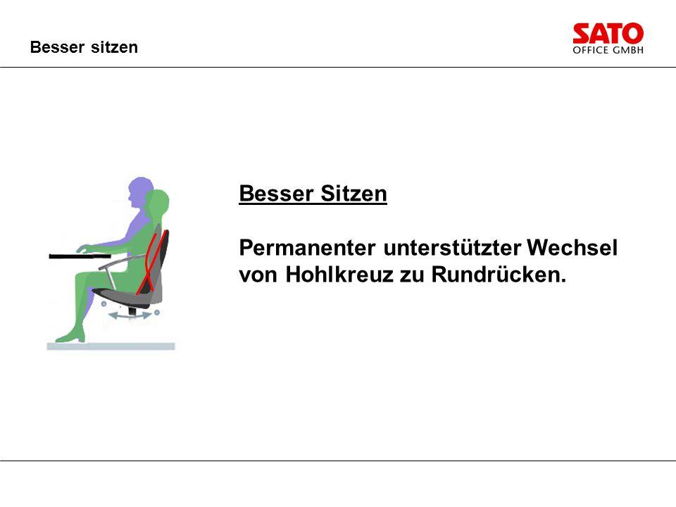 Besser sitzen Besser Sitzen Permanenter unterstützter Wechsel von Hohlkreuz zu Rundrücken.