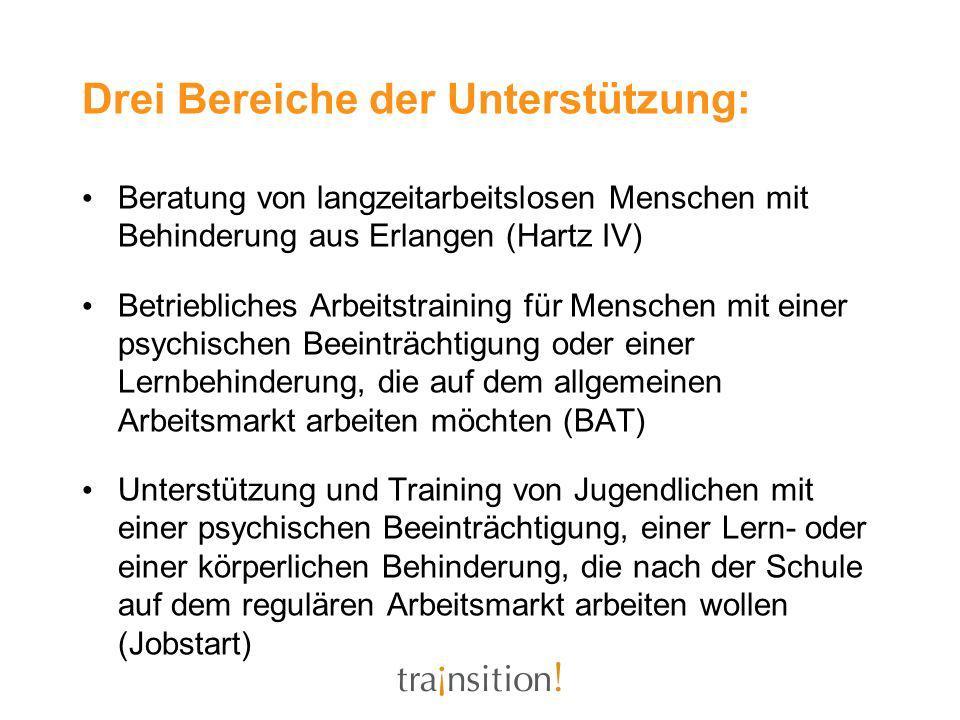 Partnerschaften mit ArbeitgeberInnen Praktika Quelle: Kirsten Hohn 2008 Qualitätskriterien für die Vorbereitung, Begleitung und Auswertung von Betriebspraktika
