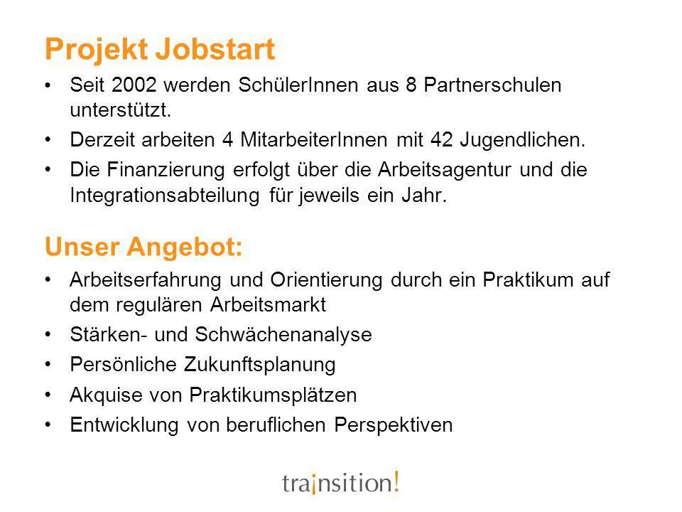 Argumente Quelle: Integration:Österreich, Bilder einer Einstellung 2001