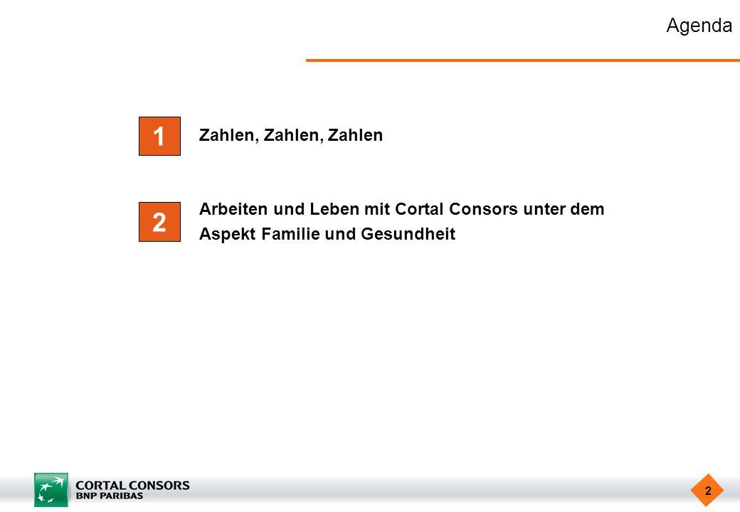 2 Agenda Zahlen, Zahlen, Zahlen Arbeiten und Leben mit Cortal Consors unter dem Aspekt Familie und Gesundheit 1 2