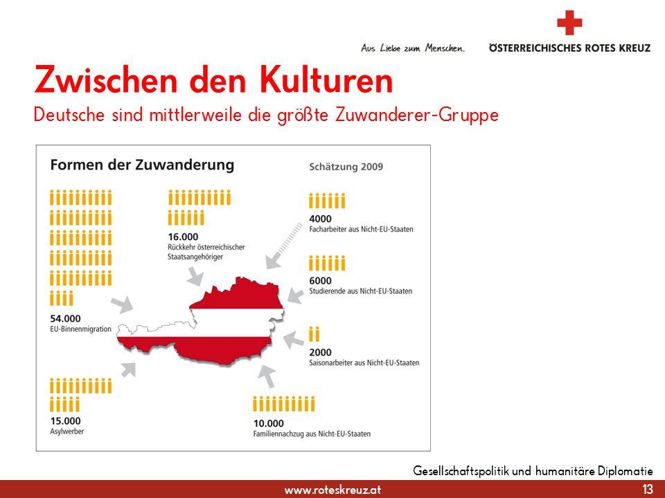 www.roteskreuz.at 13 Gesellschaftspolitik und humanitäre Diplomatie Zwischen den Kulturen Deutsche sind mittlerweile die größte Zuwanderer-Gruppe