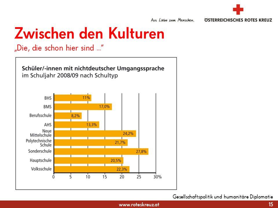 www.roteskreuz.at 15 Gesellschaftspolitik und humanitäre Diplomatie Zwischen den Kulturen Die, die schon hier sind...