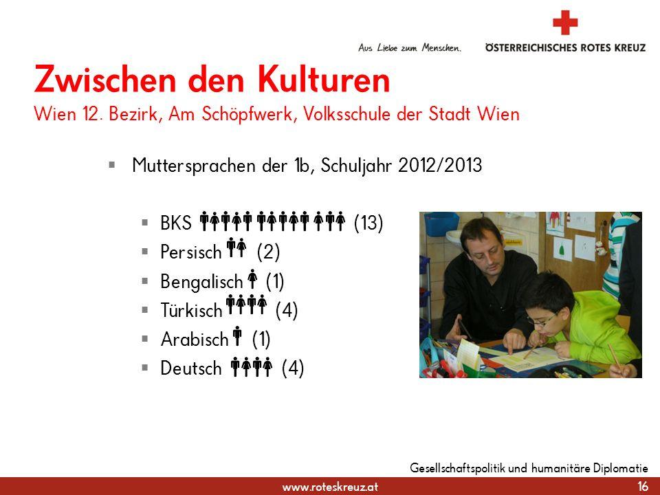 www.roteskreuz.at 16 Gesellschaftspolitik und humanitäre Diplomatie Zwischen den Kulturen Wien 12. Bezirk, Am Schöpfwerk, Volksschule der Stadt Wien M