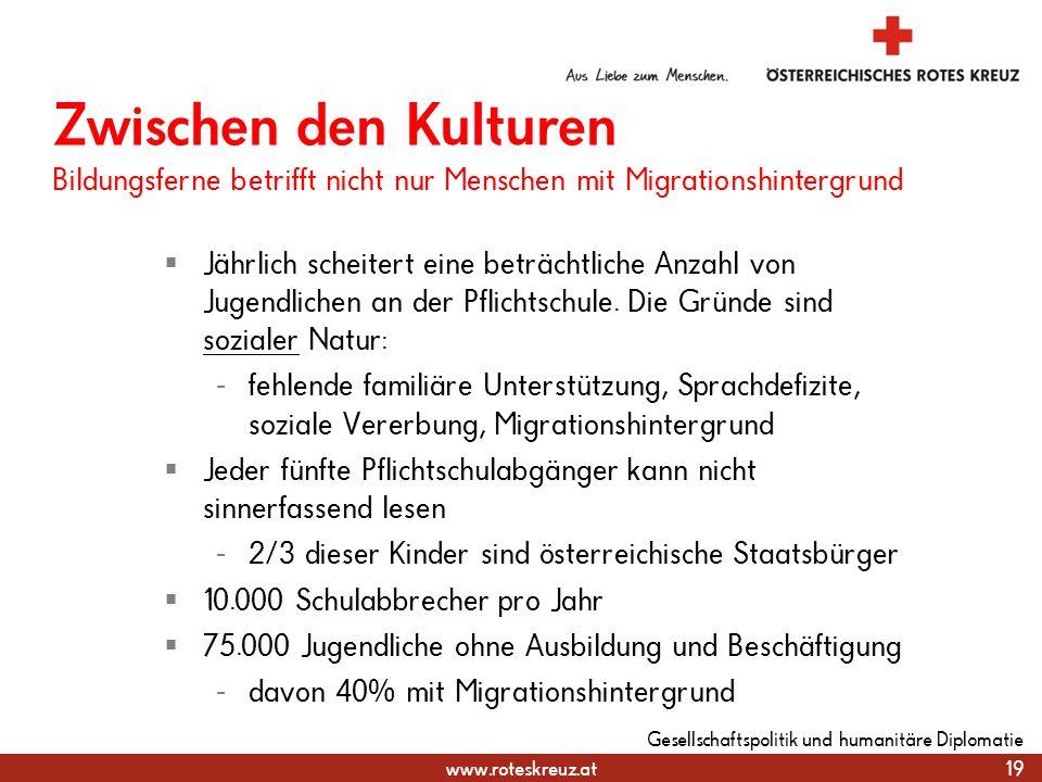 www.roteskreuz.at 19 Gesellschaftspolitik und humanitäre Diplomatie Jährlich scheitert eine beträchtliche Anzahl von Jugendlichen an der Pflichtschule