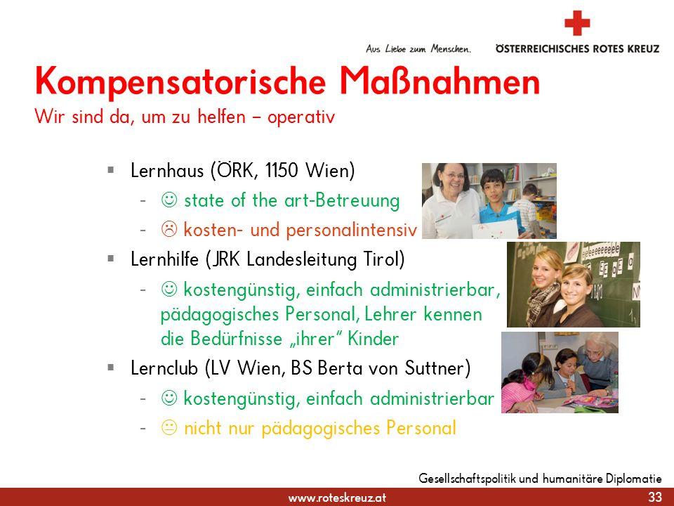 Lernhaus (ÖRK, 1150 Wien) - state of the art-Betreuung - kosten- und personalintensiv Lernhilfe (JRK Landesleitung Tirol) - kostengünstig, einfach adm