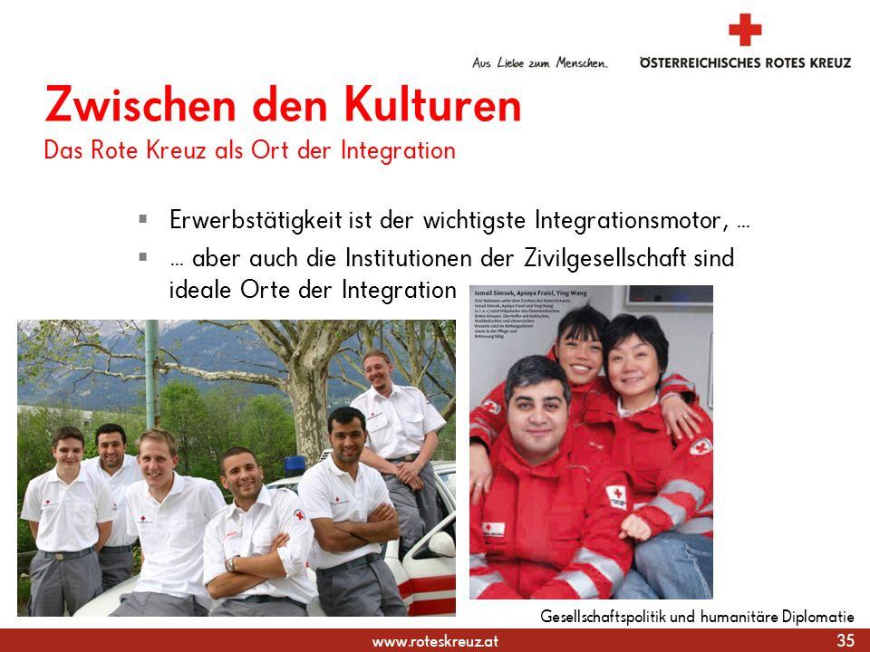 www.roteskreuz.at 35 Gesellschaftspolitik und humanitäre Diplomatie Zwischen den Kulturen Das Rote Kreuz als Ort der Integration Erwerbstätigkeit ist
