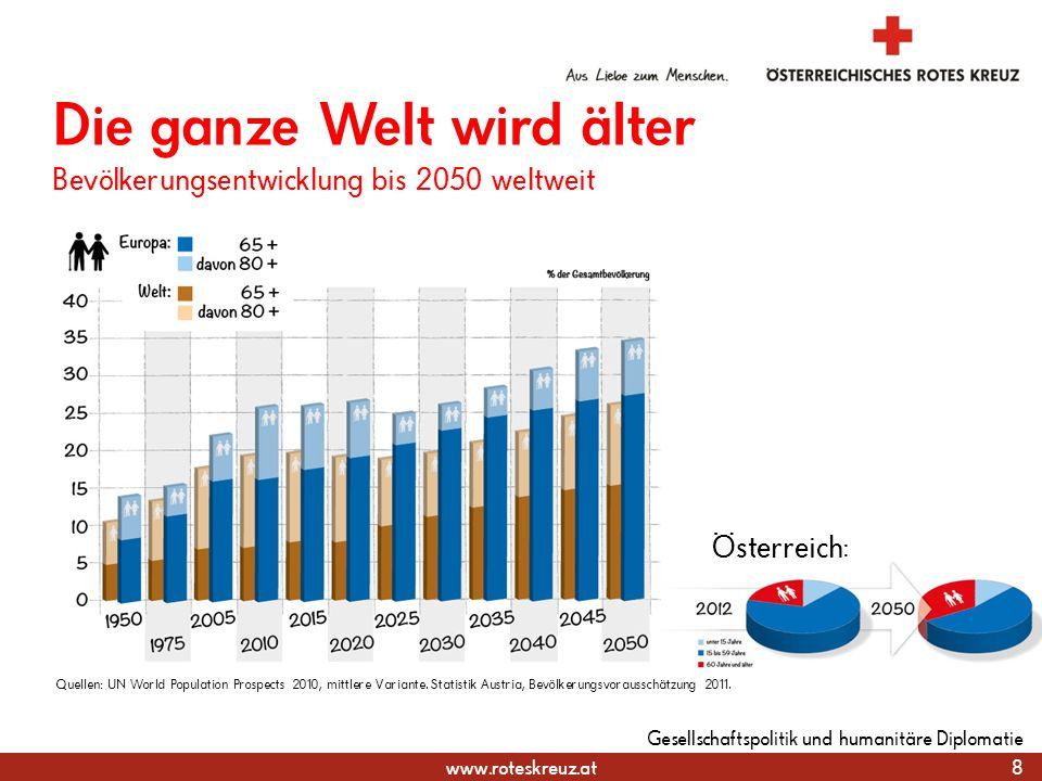 www.roteskreuz.at 8 Gesellschaftspolitik und humanitäre Diplomatie Quellen: UN World Population Prospects 2010, mittlere Variante. Statistik Austria,