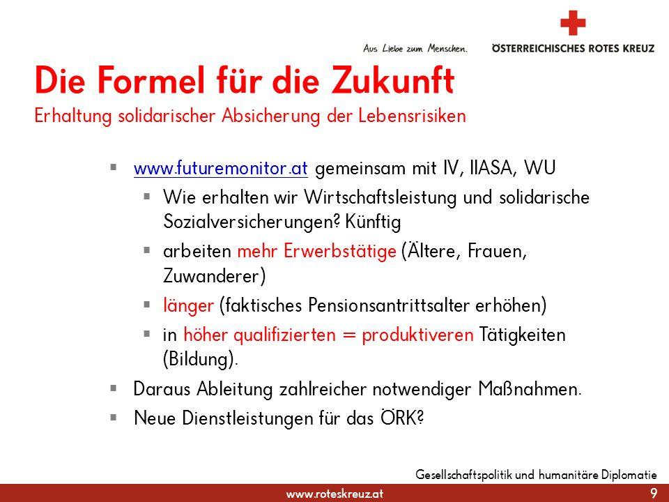 www.roteskreuz.at 9 Gesellschaftspolitik und humanitäre Diplomatie Die Formel für die Zukunft Erhaltung solidarischer Absicherung der Lebensrisiken ww
