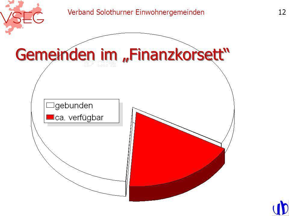 Gemeinden im Finanzkorsett Verband Solothurner Einwohnergemeinden12