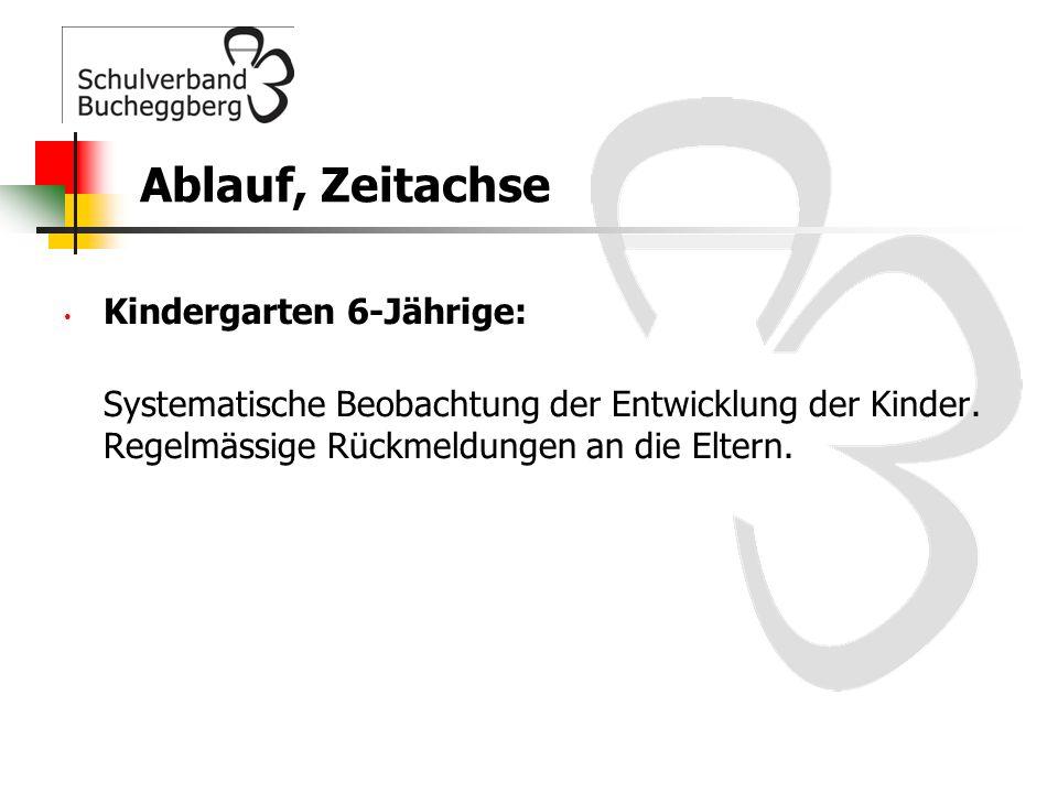 Ablauf, Zeitachse Kindergarten 6-Jährige: Systematische Beobachtung der Entwicklung der Kinder.