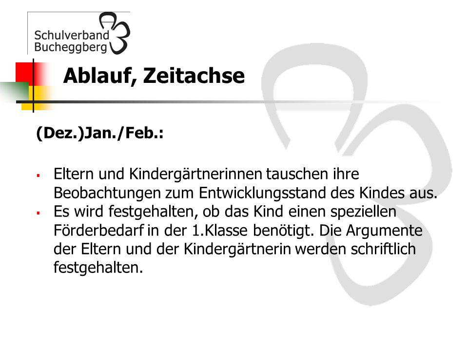 (Dez.)Jan./Feb.: Eltern und Kindergärtnerinnen tauschen ihre Beobachtungen zum Entwicklungsstand des Kindes aus.