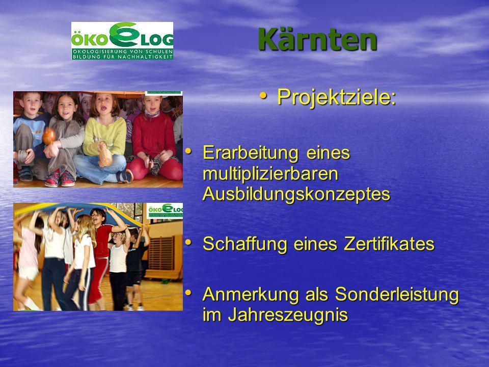 Kärnten Kärnten Projektziele: Projektziele: Erarbeitung eines multiplizierbaren Ausbildungskonzeptes Erarbeitung eines multiplizierbaren Ausbildungsko