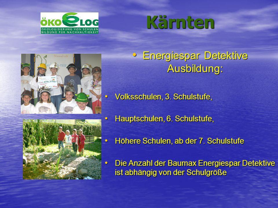 Kärnten Kärnten Energiespar Detektive Ausbildung: Energiespar Detektive Ausbildung: Volksschulen, 3. Schulstufe, Volksschulen, 3. Schulstufe, Hauptsch