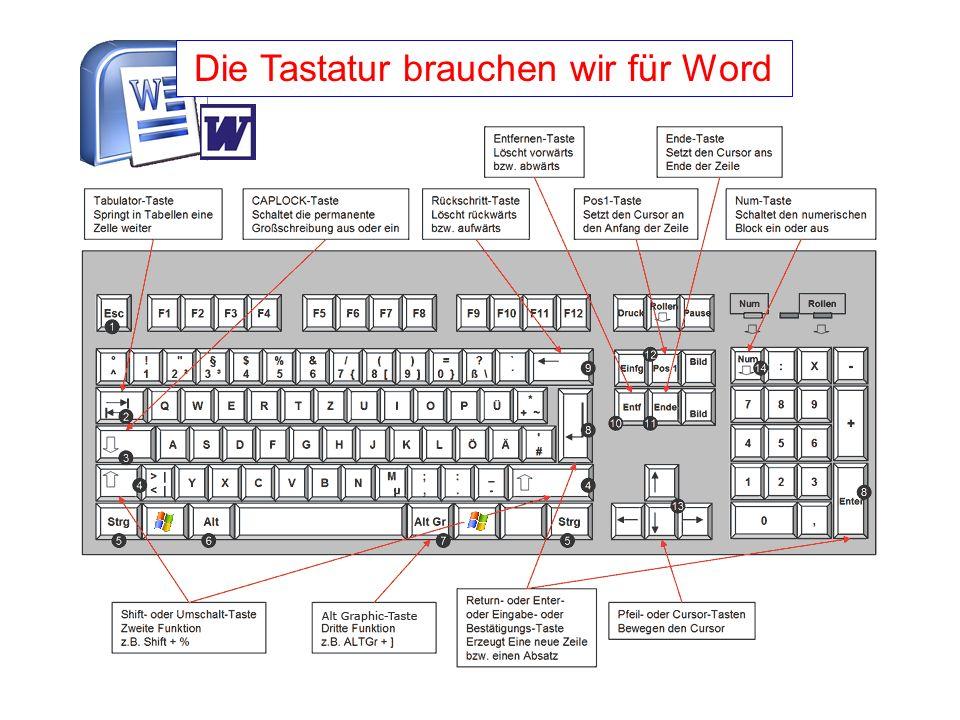 Die Tastatur brauchen wir für Word