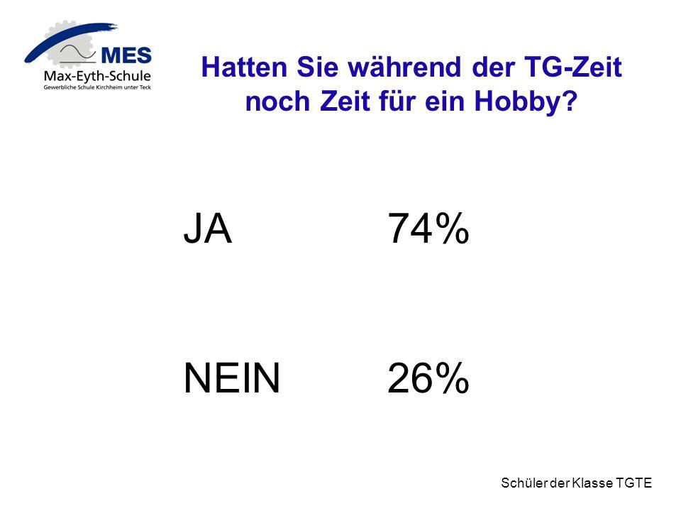Schüler der Klasse TGTE Hatten Sie während der TG-Zeit noch Zeit für ein Hobby? JA74% NEIN26%