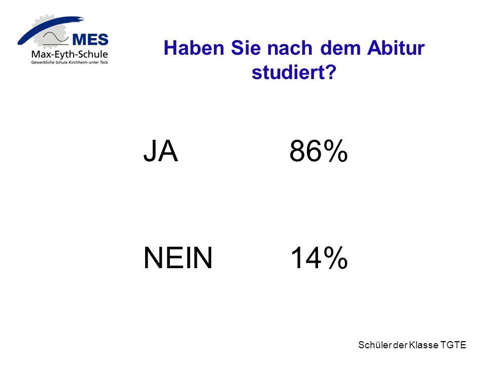 Schüler der Klasse TGTE Haben Sie nach dem Abitur studiert? JA86% NEIN14%