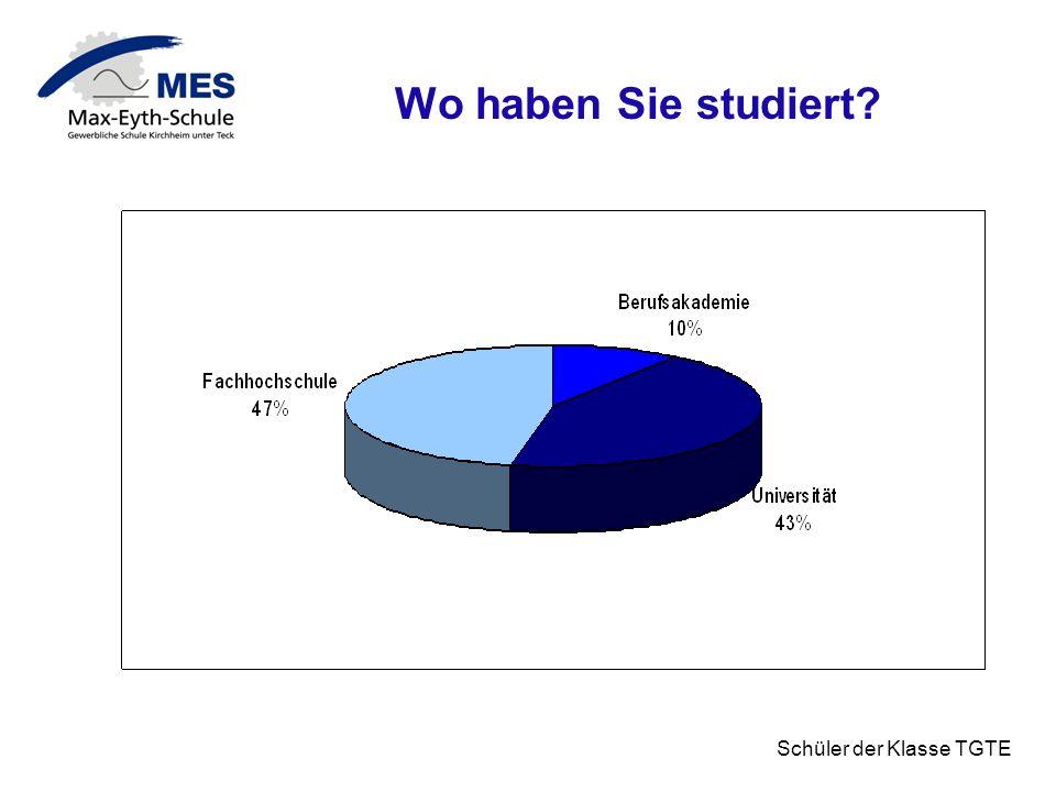 Schüler der Klasse TGTE Wo haben Sie studiert?