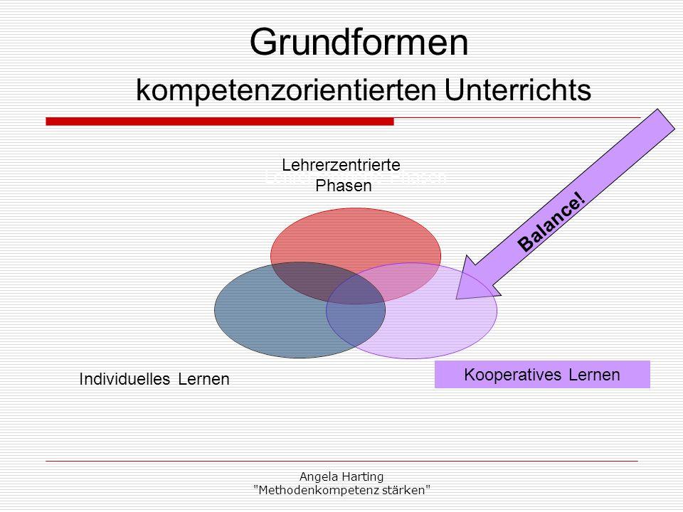 Angela Harting Methodenkompetenz stärken Grundformen kompetenzorientierten Unterrichts Balance.