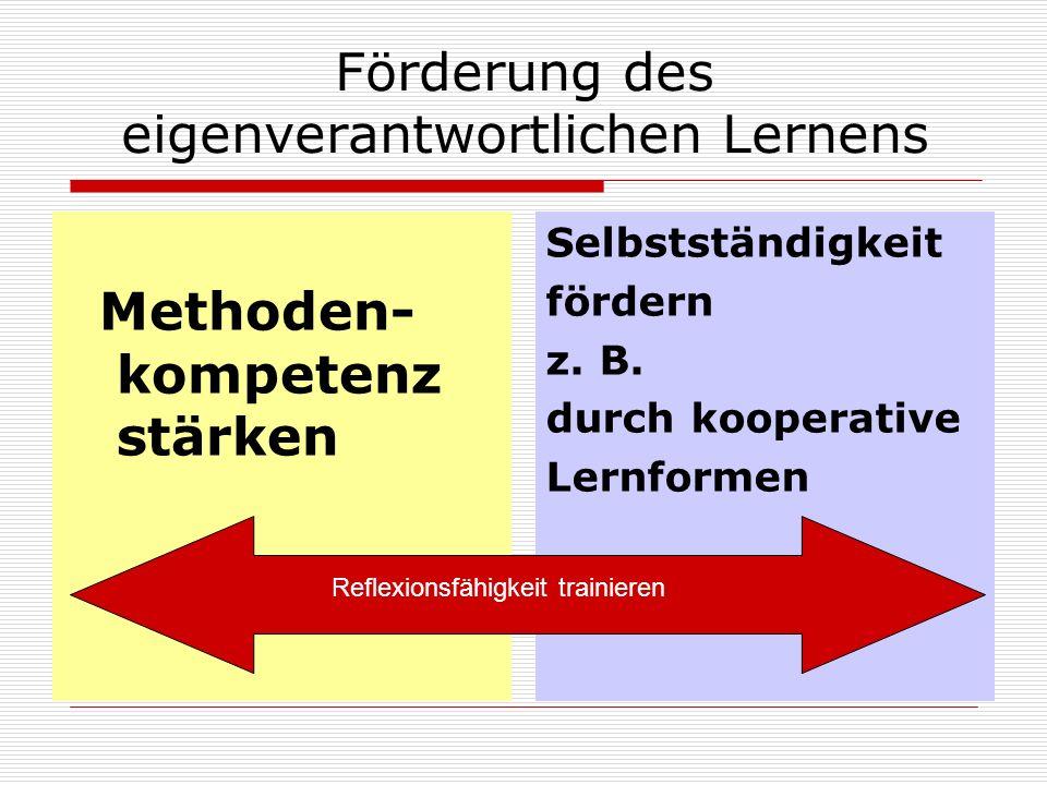 Förderung des eigenverantwortlichen Lernens Methoden- kompetenz stärken Selbstständigkeit fördern z.