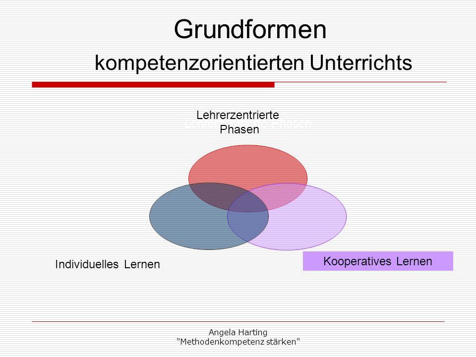 Angela Harting Methodenkompetenz stärken Grundformen kompetenzorientierten Unterrichts Lehrerzentrierte Phasen Kooperatives Lernen Individuelles Lernen