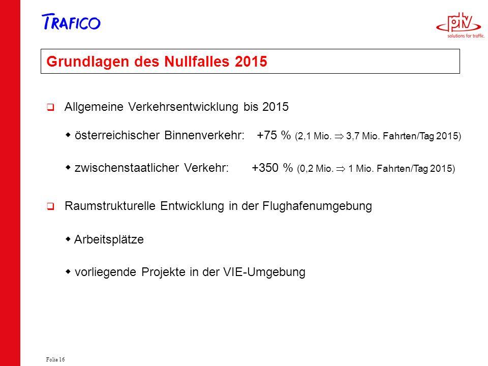 Folie 16 Grundlagen des Nullfalles 2015 Allgemeine Verkehrsentwicklung bis 2015 österreichischer Binnenverkehr: +75 % (2,1 Mio. 3,7 Mio. Fahrten/Tag 2