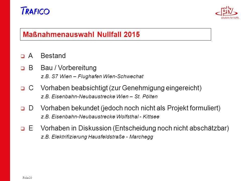 Folie 20 Maßnahmenauswahl Nullfall 2015 ABestand BBau / Vorbereitung z.B. S7 Wien – Flughafen Wien-Schwechat CVorhaben beabsichtigt (zur Genehmigung e