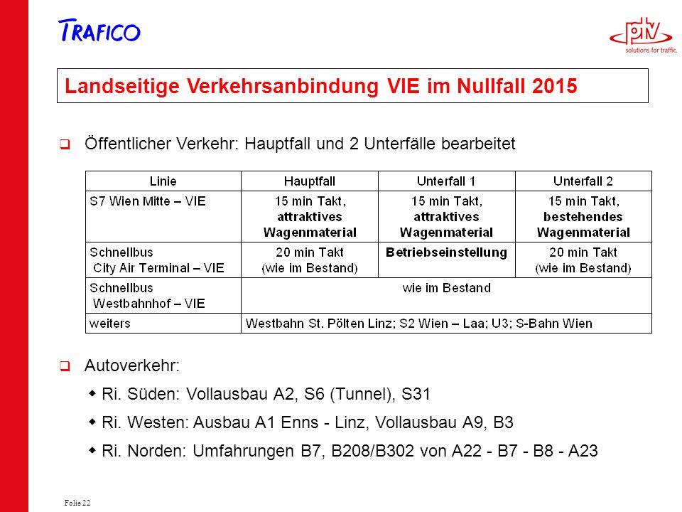 Folie 22 Landseitige Verkehrsanbindung VIE im Nullfall 2015 Öffentlicher Verkehr: Hauptfall und 2 Unterfälle bearbeitet Autoverkehr: Ri. Süden: Vollau