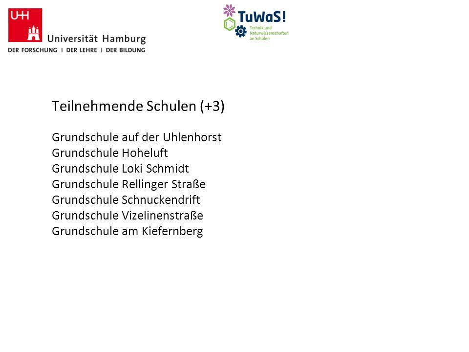 Teilnehmende Schulen (+3) Grundschule auf der Uhlenhorst Grundschule Hoheluft Grundschule Loki Schmidt Grundschule Rellinger Straße Grundschule Schnuckendrift Grundschule Vizelinenstraße Grundschule am Kiefernberg