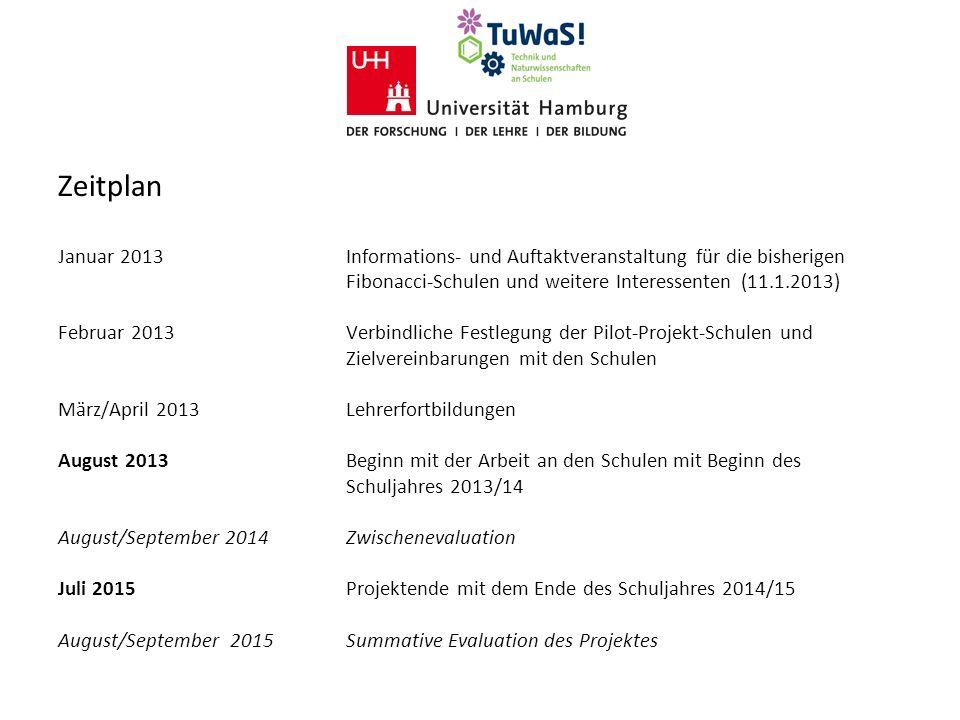 Zeitplan Januar 2013 Informations- und Auftaktveranstaltung für die bisherigen Fibonacci-Schulen und weitere Interessenten (11.1.2013) Februar 2013Ver