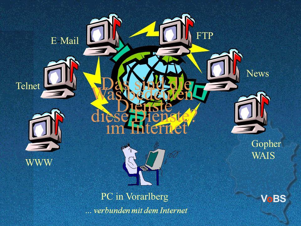 VoBS WWW Das World Wide Web Telnet Andere Computer fernbedienen E-Mail Briefe austauschen FTP File Transfer Protokol Programme holen (download, upload) News Nachrichten austauschen Gopher WAIS Dokumente suchen