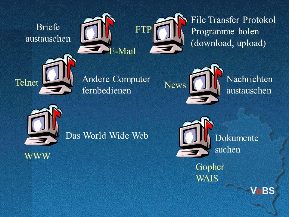 VoBS WWW Das World Wide Web Telnet Andere Computer fernbedienen E-Mail Briefe austauschen FTP File Transfer Protokol Programme holen (download, upload