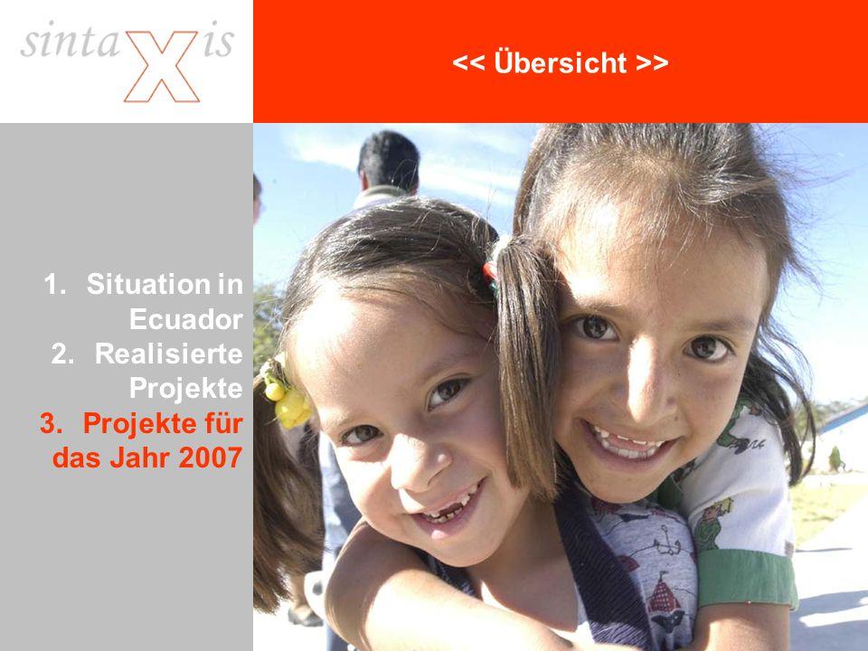 > 1.Situation in Ecuador 2.Realisierte Projekte 3.Projekte für das Jahr 2007