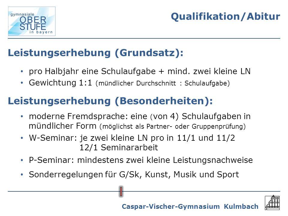 Caspar-Vischer-Gymnasium Kulmbach Leistungserhebung (Grundsatz): pro Halbjahr eine Schulaufgabe + mind. zwei kleine LN Gewichtung 1:1 (mündlicher Durc