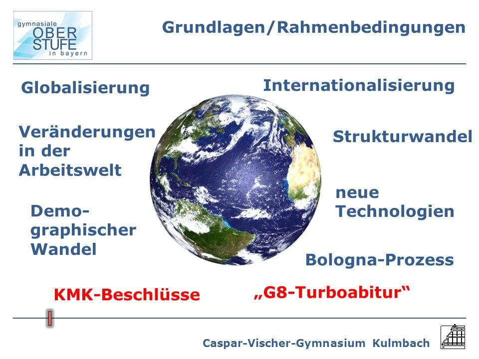 Caspar-Vischer-Gymnasium Kulmbach Grundlagen/Rahmenbedingungen Globalisierung Internationalisierung Strukturwandel Demo- graphischer Wandel neue Techn