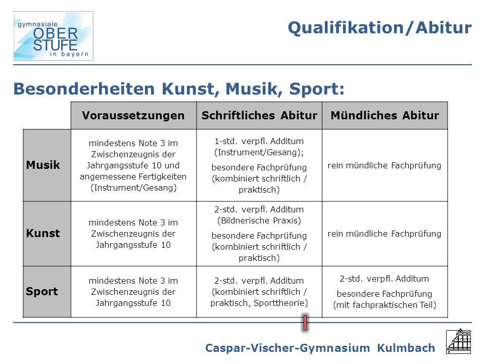 Caspar-Vischer-Gymnasium Kulmbach Besonderheiten Kunst, Musik, Sport: Qualifikation/Abitur VoraussetzungenSchriftliches AbiturMündliches Abitur Musik