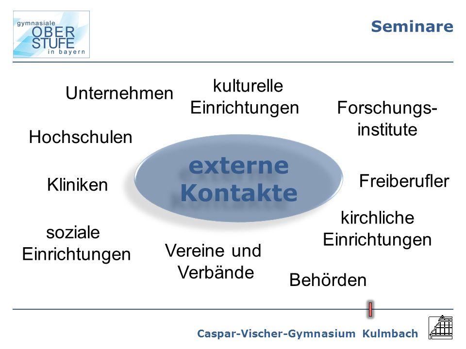 Caspar-Vischer-Gymnasium Kulmbach externe Kontakte Unternehmen Behörden Forschungs- institute Kliniken soziale Einrichtungen kulturelle Einrichtungen