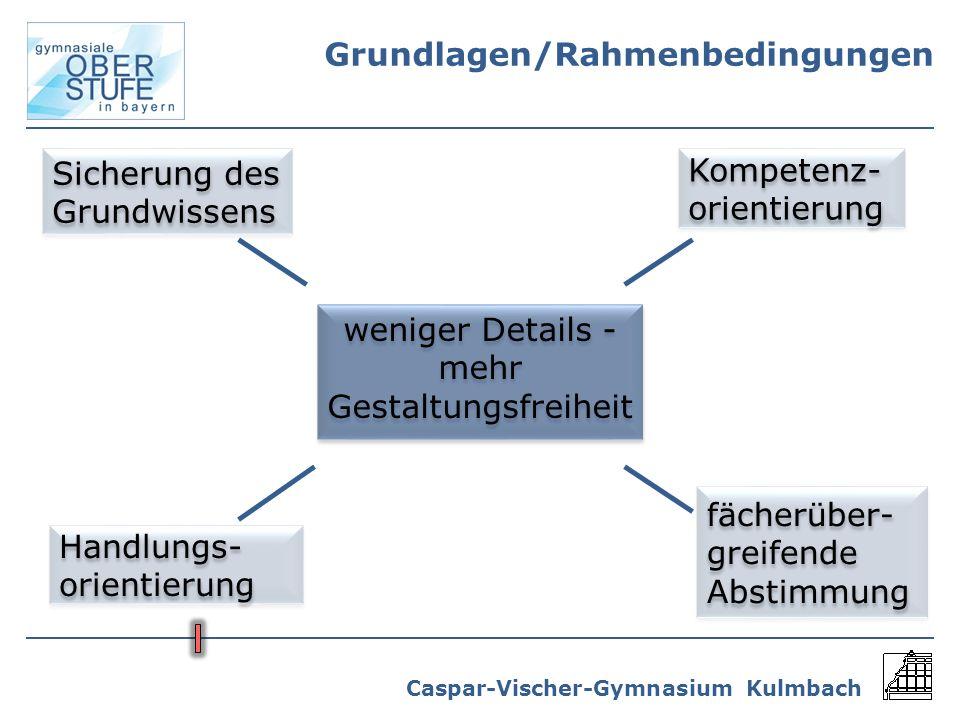 Caspar-Vischer-Gymnasium Kulmbach Sicherung des Grundwissens Handlungs- orientierung Kompetenz- orientierung Kompetenz- orientierung fächerüber- greif