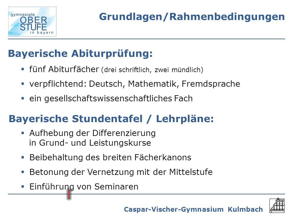 Caspar-Vischer-Gymnasium Kulmbach Bayerische Abiturprüfung: fünf Abiturfächer (drei schriftlich, zwei mündlich) verpflichtend: Deutsch, Mathematik, Fr