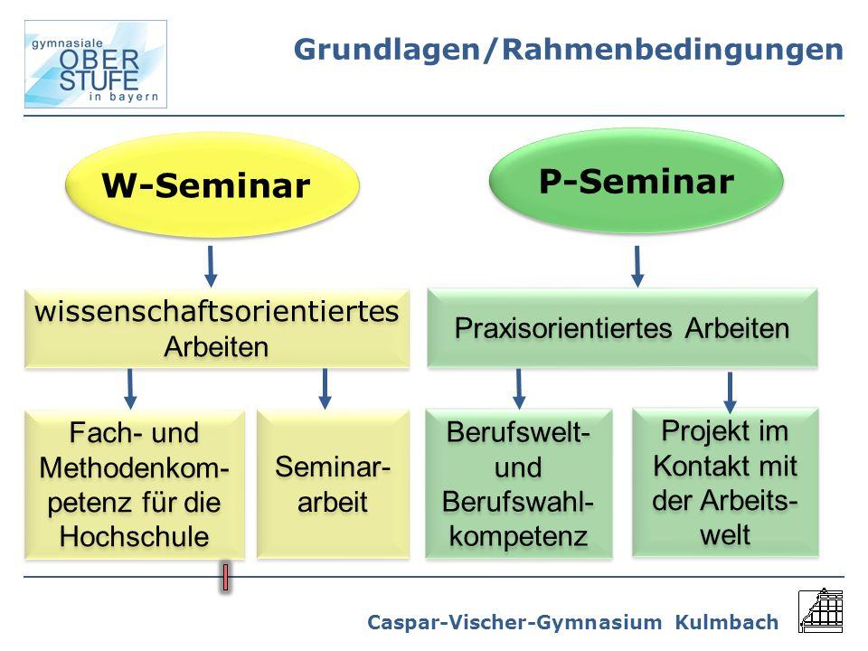 Caspar-Vischer-Gymnasium Kulmbach W-Seminar P-Seminar wissenschaftsorientiertes Arbeiten Praxisorientiertes Arbeiten Fach- und Methodenkom- petenz für